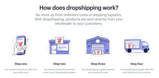 What is Dropshipping   How to Make Money Online